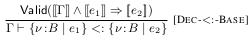 Subtyping base rule